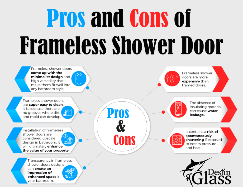 pros cons showerdoor